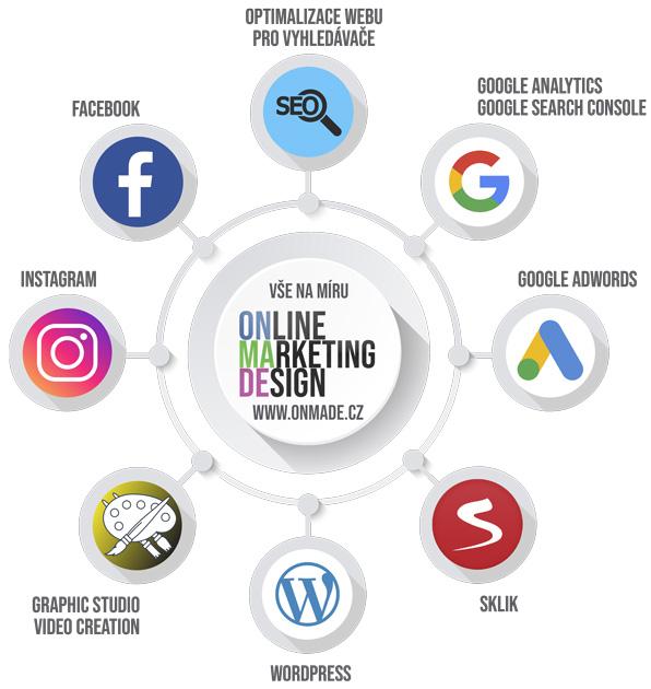 Onmade. Cz - tvorba webových stránek, konzultace a školení, ppc marketing, správa sociálních sítí, analytika, ppc reklama, grafika, video
